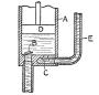 etext:a:a-russell-bond-mechanics-ill-125.jpg