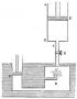 etext:d:dionysius-lardner-steam-engine-i_143.png