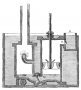 etext:d:dionysius-lardner-steam-engine-i_161.png
