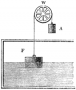 etext:d:dionysius-lardner-steam-engine-i_288.png