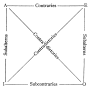 etext:g:george-mcnair-a-class-room-logic-i_164.png