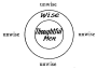 etext:g:george-mcnair-a-class-room-logic-i_171b.png