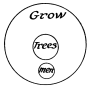 etext:g:george-mcnair-a-class-room-logic-i_202.png
