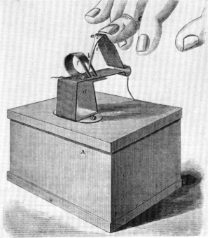 Figure 49.