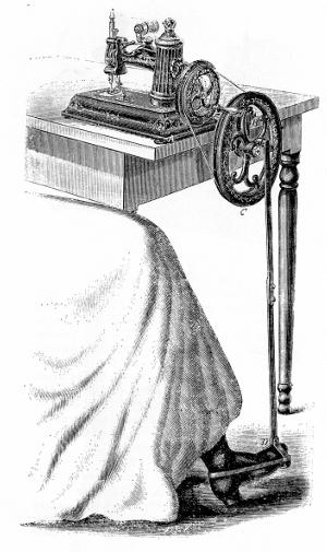 Figure 85.