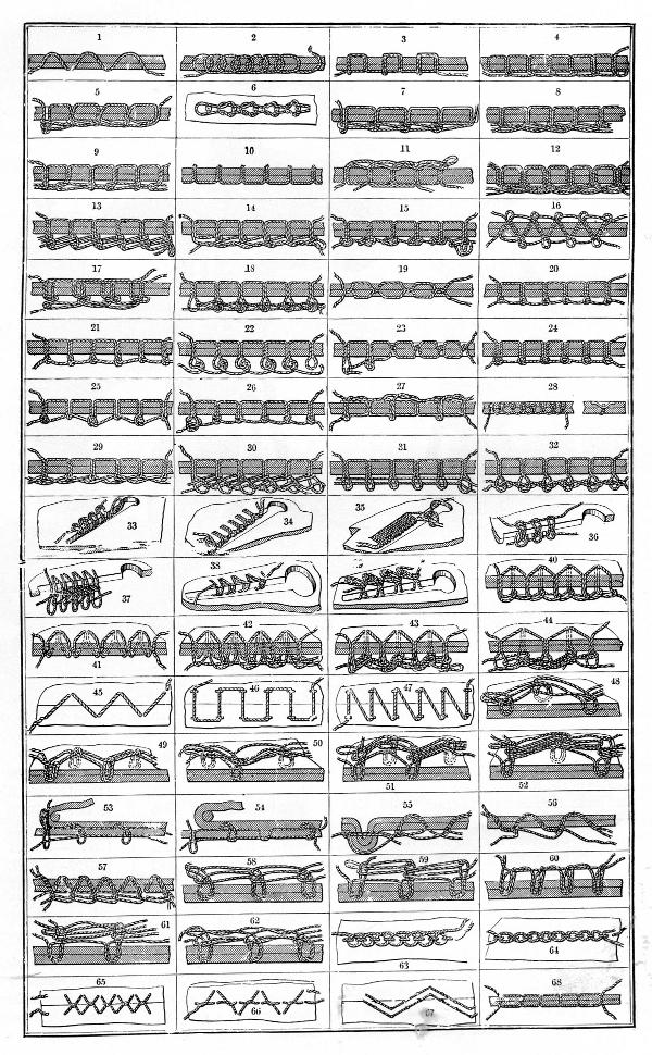 Figure 132.