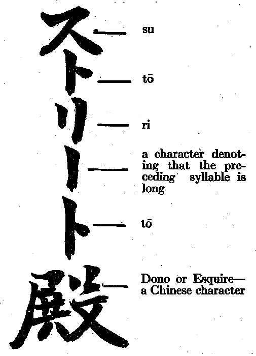 su tō ri a character denoting that the preceding syllable is long tō Dono or Esquire—a Chinese character
