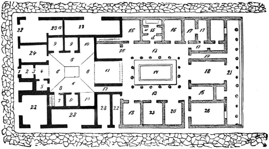 GROUND PLAN OF A ROMAN HOUSE.