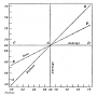 etext:w:william-kellicott-social-direction-of-human-evolution-fig10.png