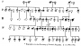 etext:w:william-kellicott-social-direction-of-human-evolution-fig27.png