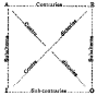 etext:w:william-minto-logic-inductive-and-deductive-151-350.png