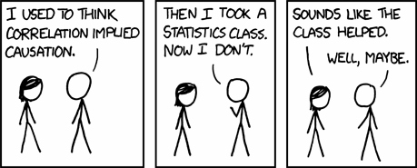 XKCD: Correlation vs. Causation