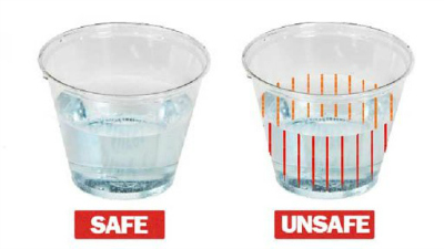 Date Rape Drug Detection Cups