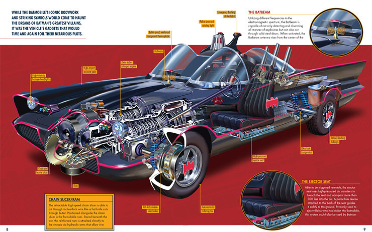 Batmobile Cutaways: Batman '66 Classic TV Series
