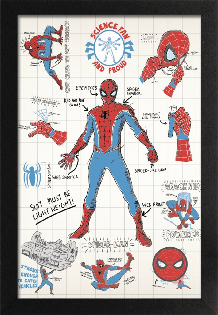 Spider-Man Infographic Poster Print