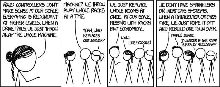 XKCD - Datacenter Scale