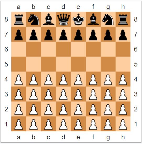 Dunsany's Chess