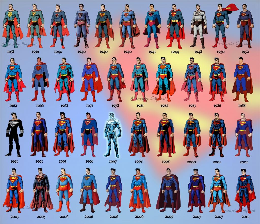 The Evolution of Superman