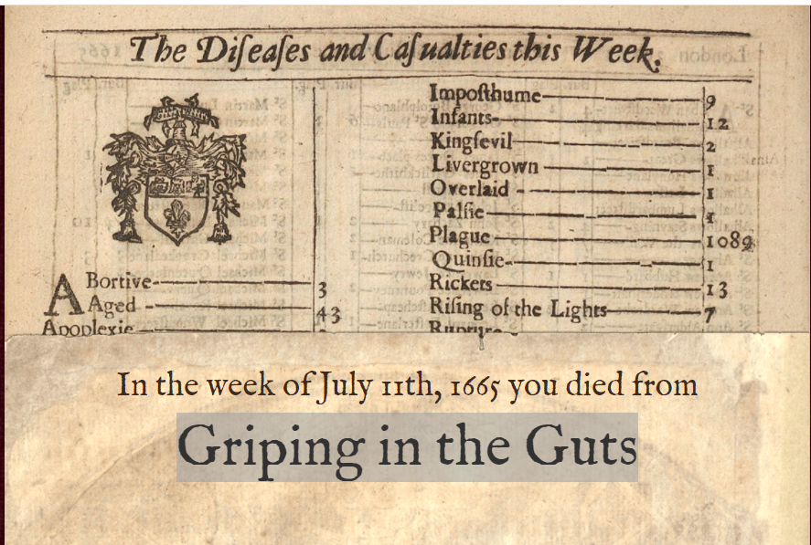 17th Century Death Roulette - Griping of the Guts